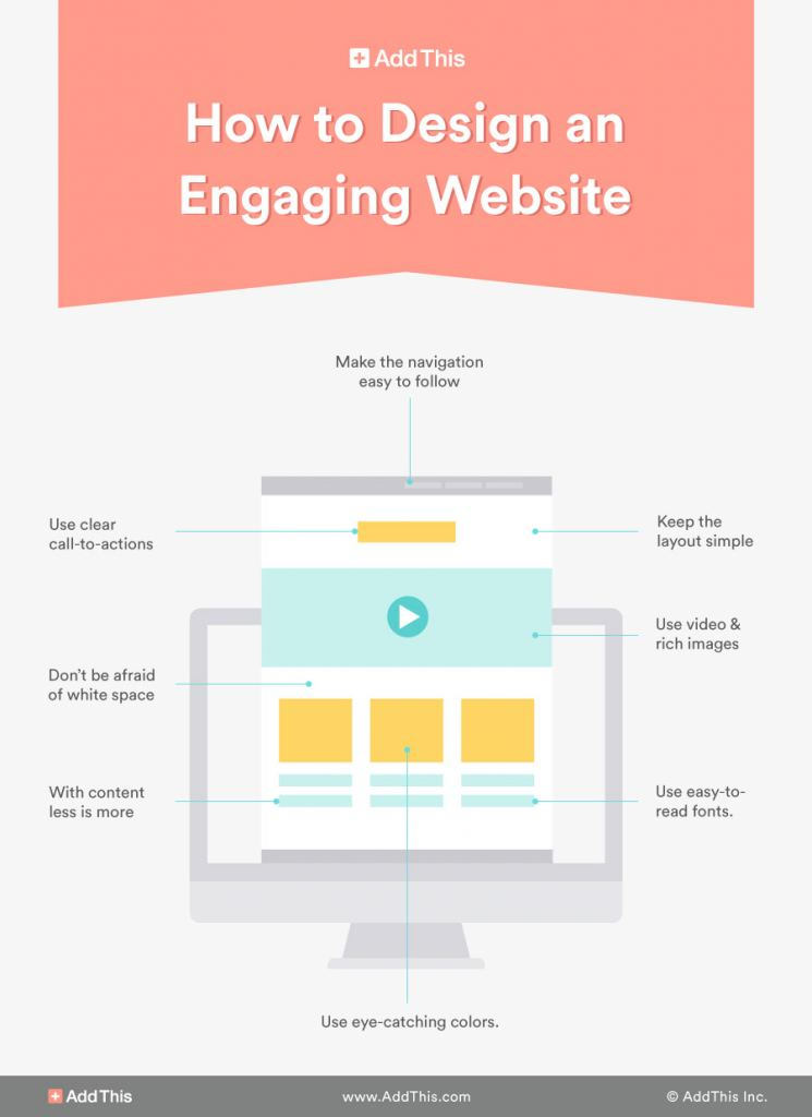 How To Create A Web Moderno How To Create An Engaging Website Design - Addthis
