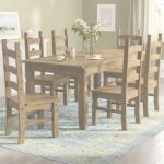 Kitchen Table Sets Mejor De Dining Table Sets, Kitchen Table & Chairs | Wayfair.co.uk